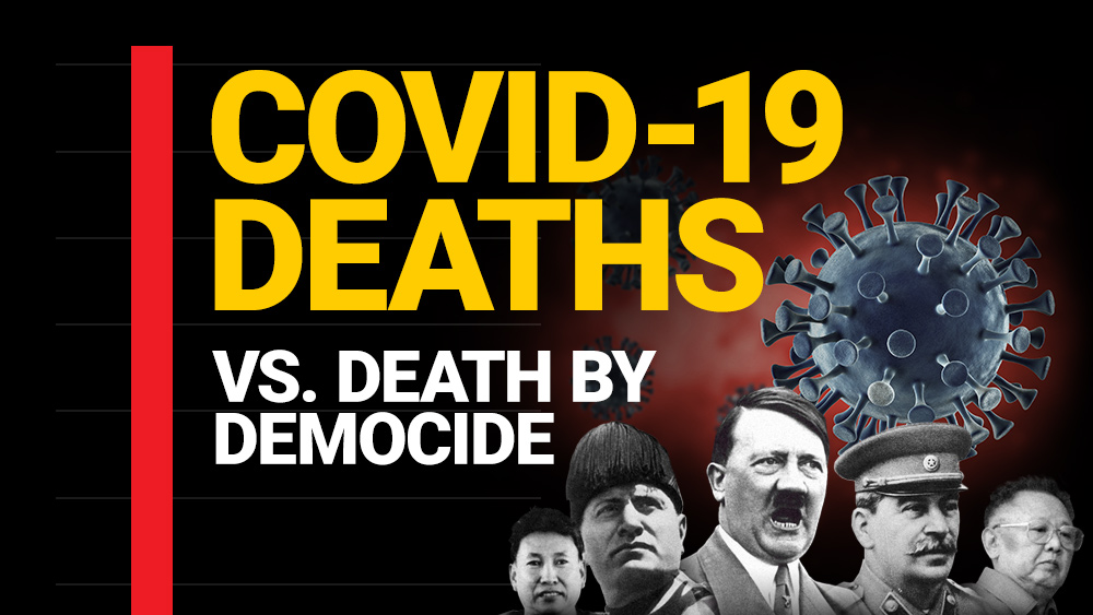 Image: Government tyranny is FAR more dangerous than covid-19… we must not slide into socialism or communism as we attempt to survive the coronavirus