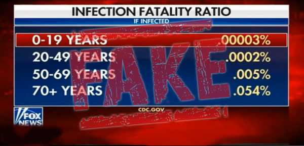 STUPID-19 strikes again: Fox News, conservative media and independent media get it WRONG when reporting CDC fatality data ..